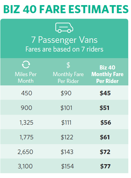 Biz 40 Fare Estimates