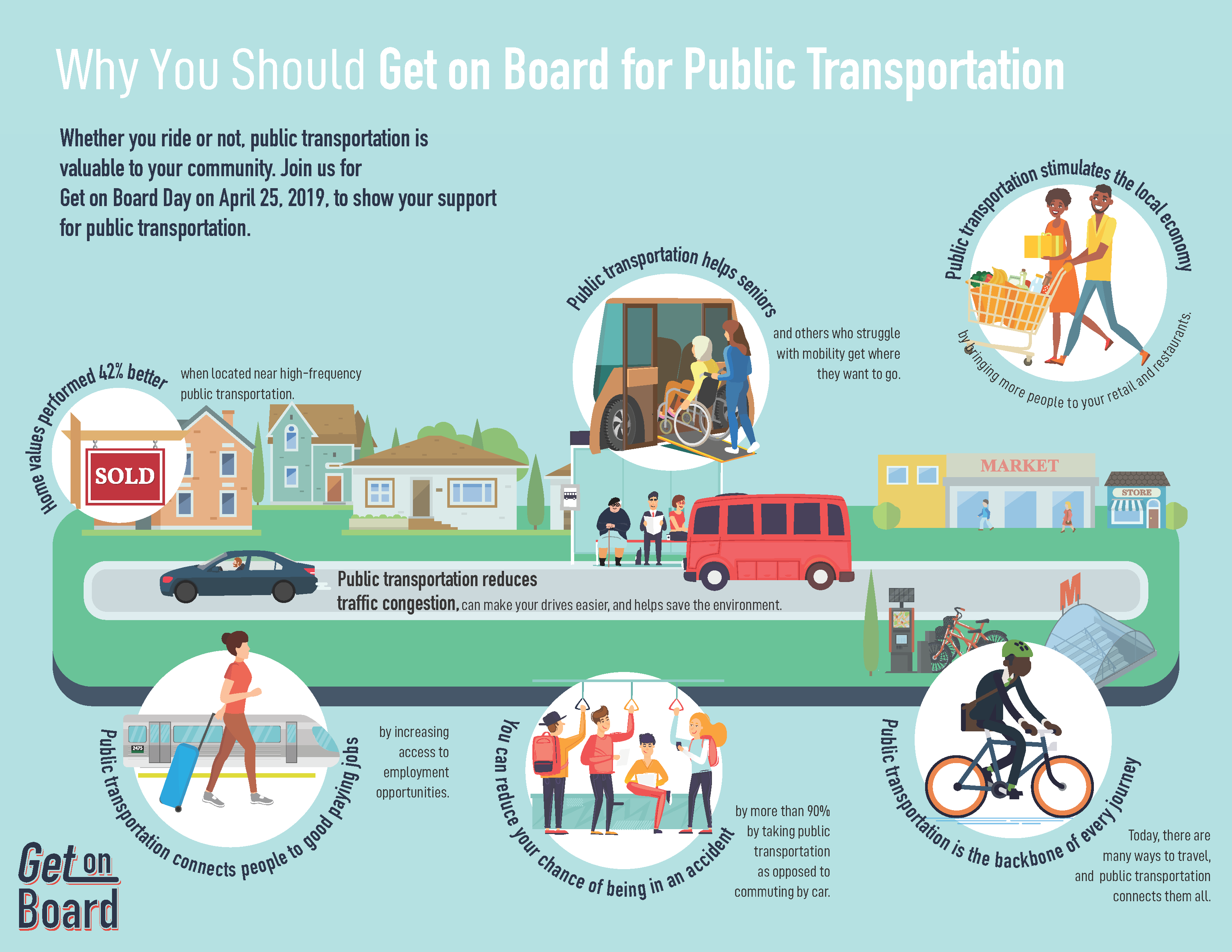 Get on Board Day Infographic 04 03 19v4
